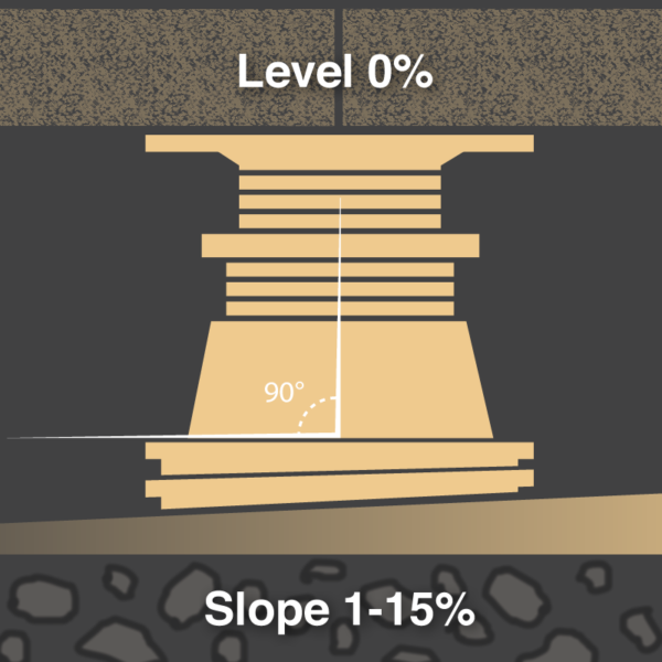 slope correction diagram for height adjustable screwjack pedestals Buzon - HDG Building Materials