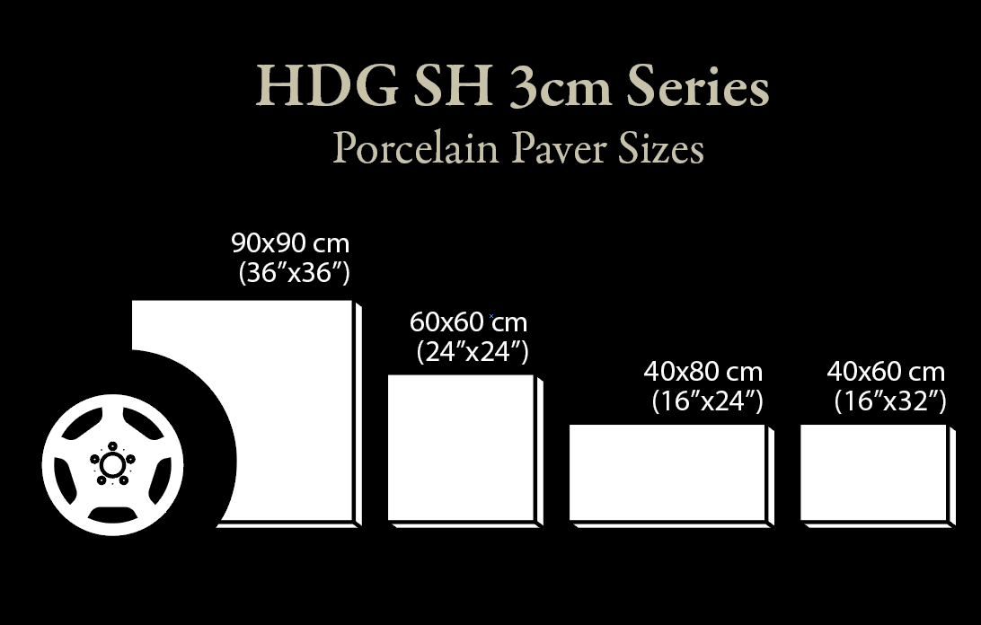 SH 3cm Sizes Comparison Illustration3 - HDG Building Materials